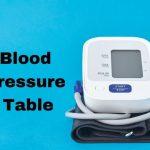 bloodpressuretable 150x150 - Resources