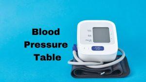bloodpressuretable 300x169 - Blood Pressure Table for Children & Adults