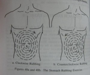 stomachrubbingexercise1 300x250 - Relief pain in the stomach, left or right side of the abdomen