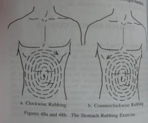 stomachrubbingexercise1