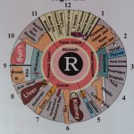 Iridology- diagnosis of past, present and future illness from the iris (charts and photos) thumbnail
